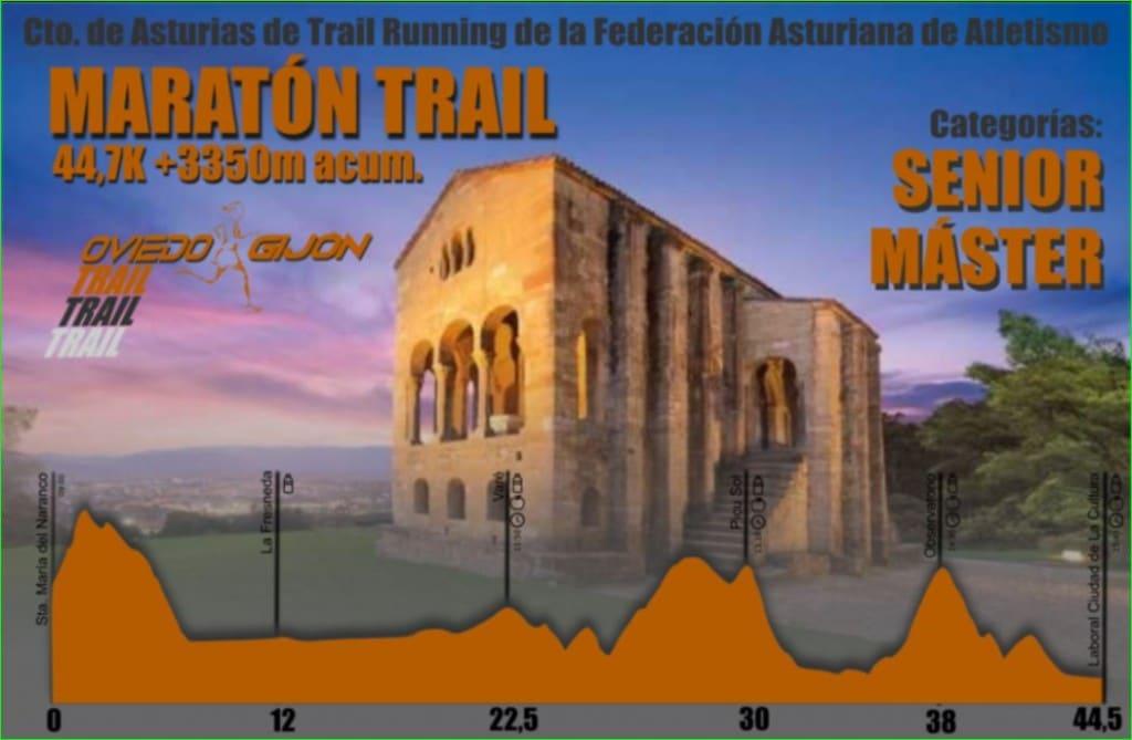 perfil MARATON TRAIL